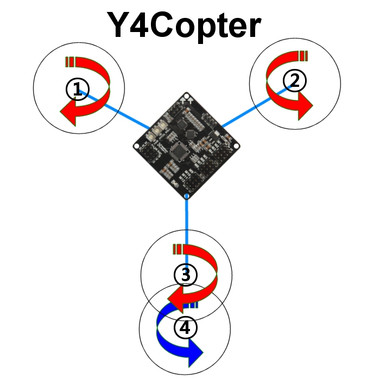 Y6 Copter, Y3 Copter & other Multicopter Configurations [2019]