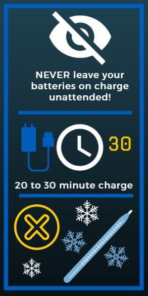 drone battery info