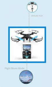 Force1 U45W Blue Jay drone under 200