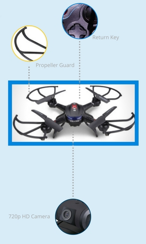 drone-under-200-holy-stone-f181-rc-quadcopter-drone