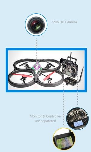 drone-under-200-wltoys-v666