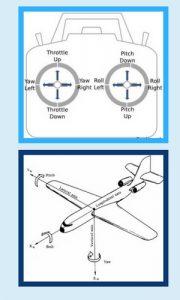 aprender-a-volar-drones