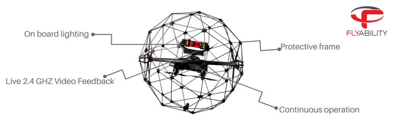 features of flyability drone