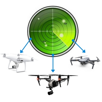 dji system to track and identify drones