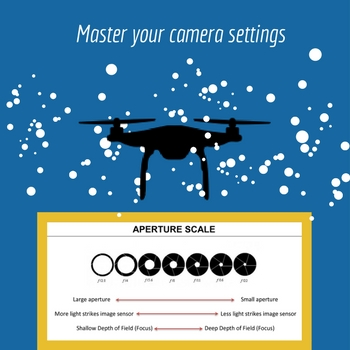 Master your camera settings