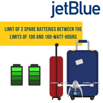 Can You Take a Drone on a Plane_ - jetblue airlines