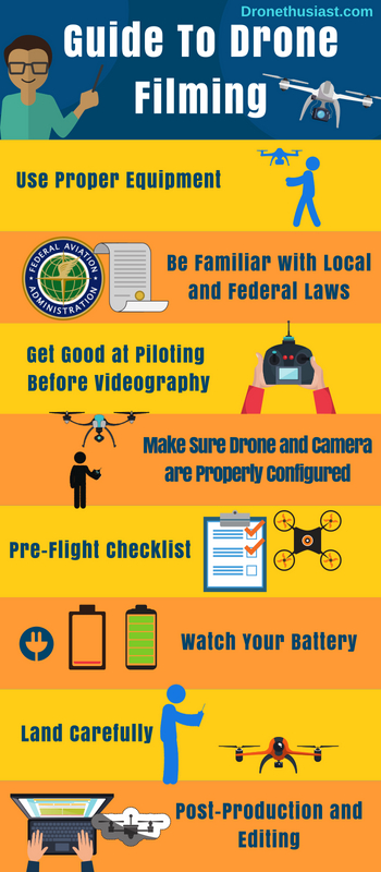 Guide To Drone Filming