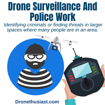 Drone Surveillance Jobs And Police Work