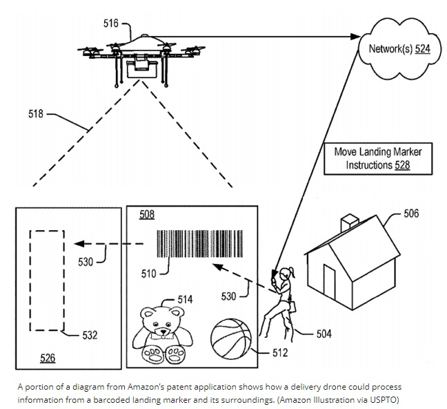 amazon patent drop purchase